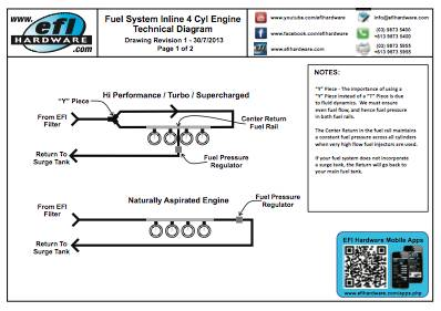 Fuel System Inline 4 Cylinder Engine Instructions