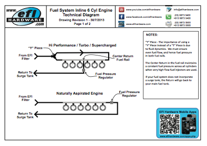 Fuel System Inline 6 Cylinder Engine Instructions