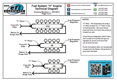 Fuel System V6 V8 V12 Engine Instructions