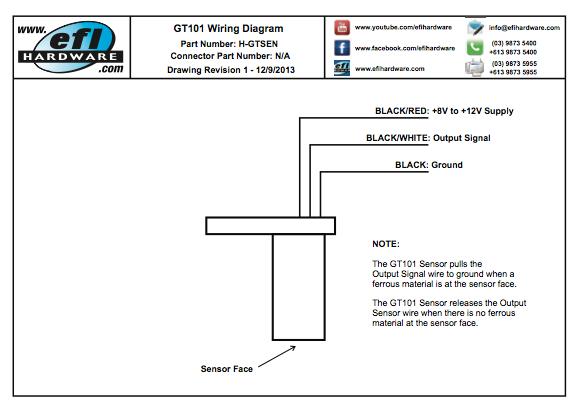 Technical Documentsrhefihardware: Porsche Crank Sensor Wiring Diagram At Gmaili.net
