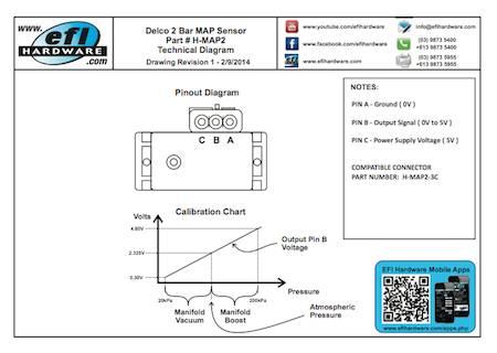 gm 2 bar map sensor wiring circuit diagram symbols u2022 rh veturecapitaltrust co
