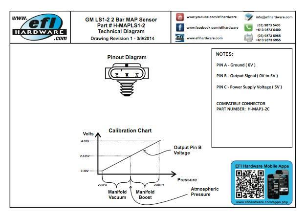 Map Sensor Wiring Diagram : Ls bar map sensor