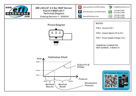 ls3 ls7 2 5 bar map sensor gm ls3 7 2 5 bar map sensor h mapls3 7 technical diagram