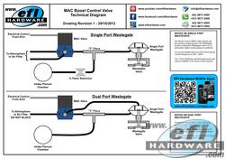 waste gate control valve large rh efihardware com