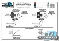Vw Tps Wiring - Wiring Diagram