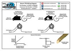tps kit comp ccw rotating shaft gm headlight switch wiring diagram 2001 #11