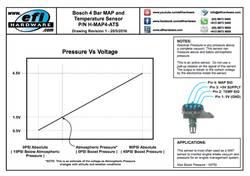 H-MAP4-ATS Datasheet
